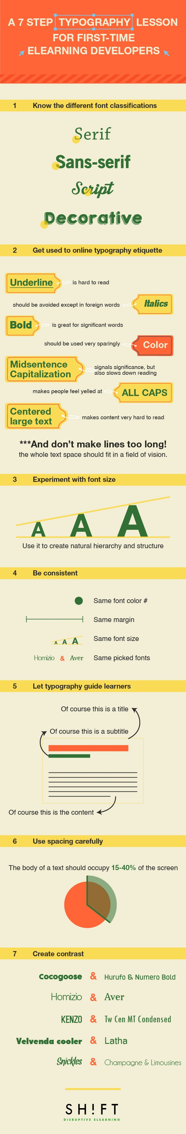 A Typography Lesson for eLearning Developers Infographic