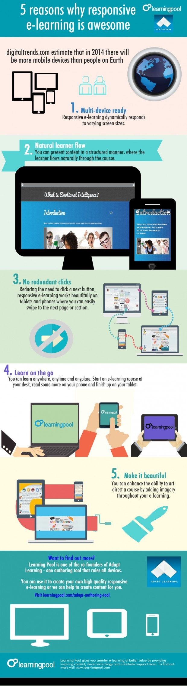 Responsive-e-learning-5-reasons-3