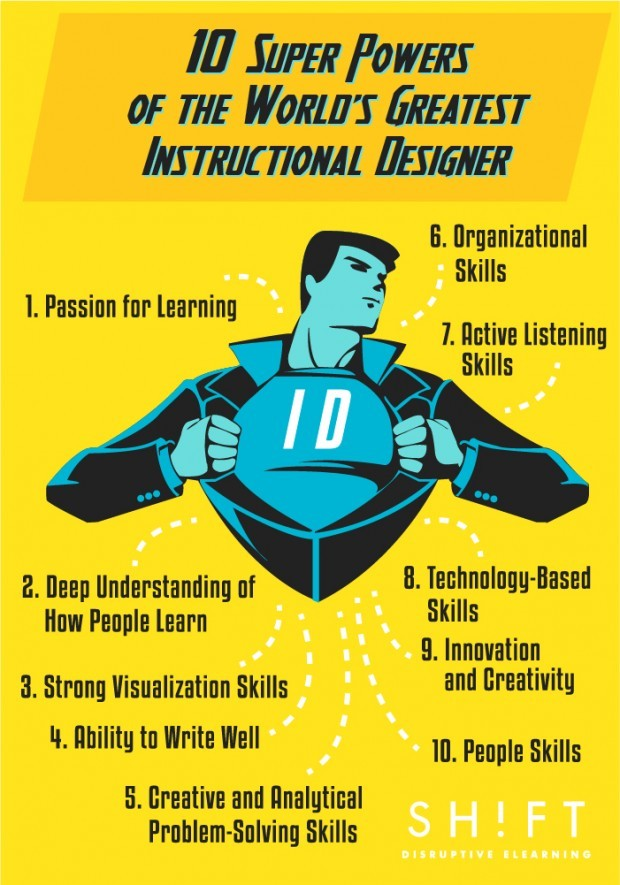 how to develop an instructional desing