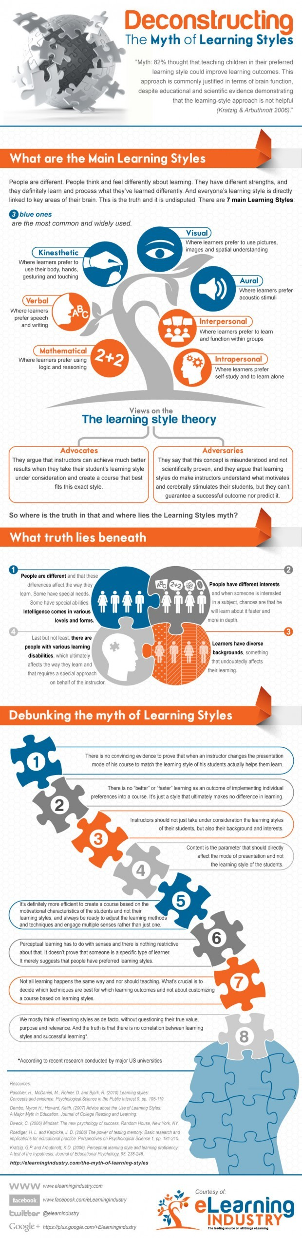 The Myth Of Learning Styles Debunked >> Learning Styles Are A Myth Infographic Learndash