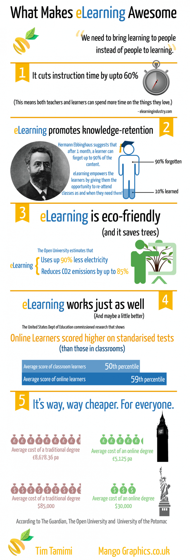 What-Makes-eLearning-Awesome-Infographic
